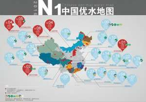 第十四届国际健康饮用水论坛在渝召开